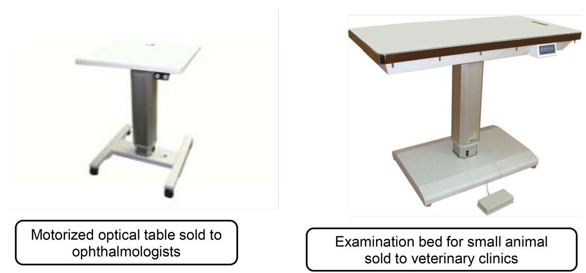 Electric elevation table